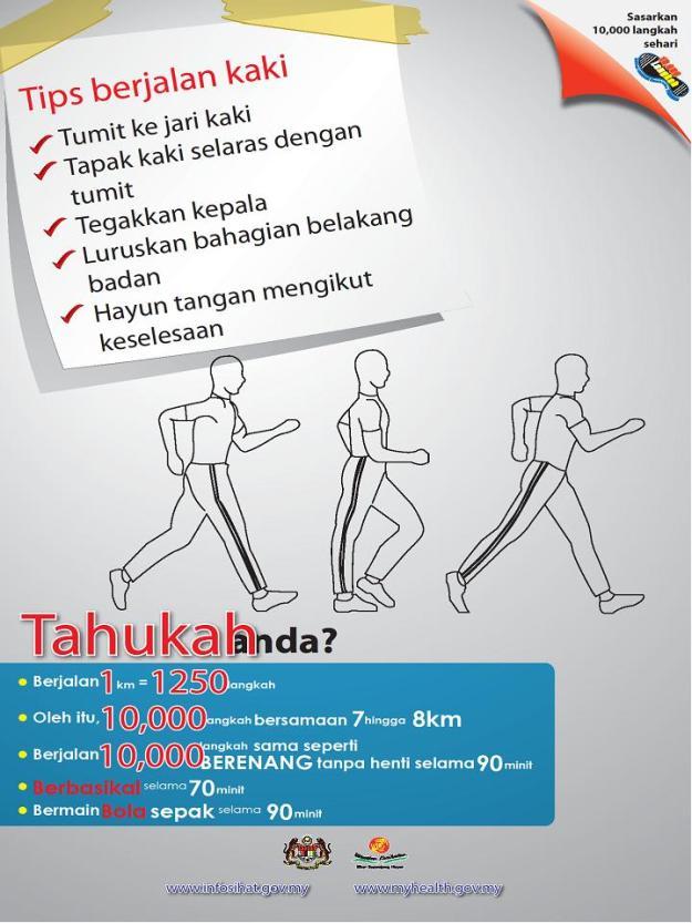 10000-langkah